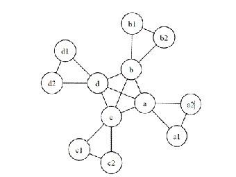 Математики создали новую модель социальных сетей